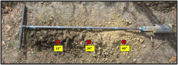 Figure 6: Sensor depth can be determined based on changes in soil texture, structure, or color in the profile. In this example, the top sensor is placed at 12 inches in the sandy clay loam topsoil, 24 inches in clay loam soil, and at 40 inches in loam soil to indicate deep percolation of water. A soil moisture sensor that also measures electroconductivity could also be used at the 24 and 40 inch depth to evaluate movement and accumulation of salts.